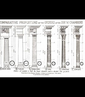 The Five Orders of Architecture - vignola